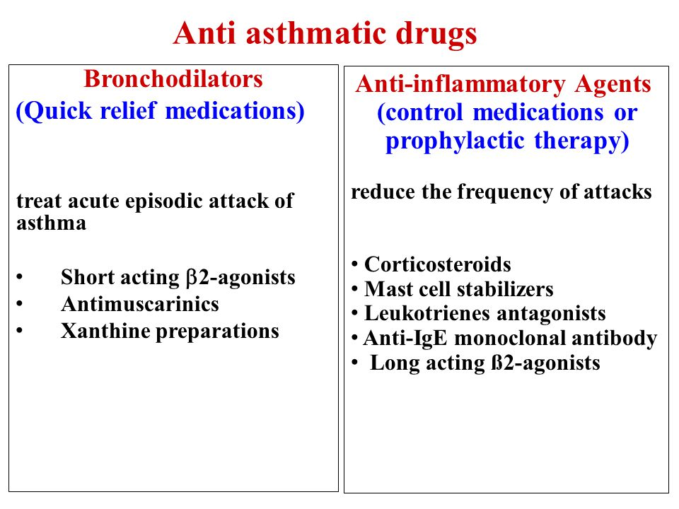 Anti-inflammatory Agents (control medications or prophylactic therapy)