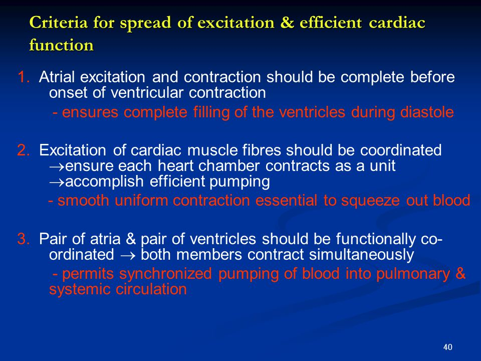 Criteria for spread of excitation & efficient cardiac function