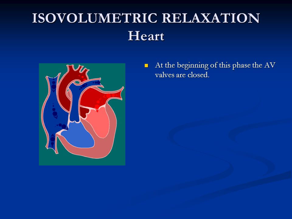 ISOVOLUMETRIC RELAXATION Heart