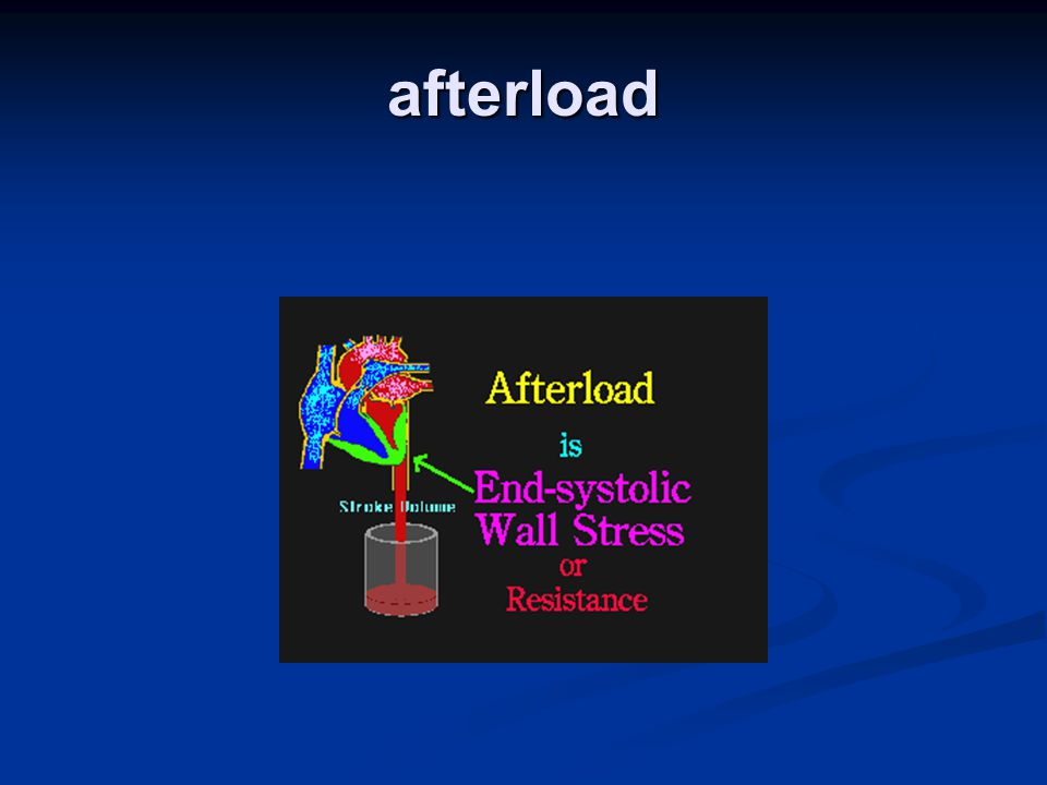 afterload