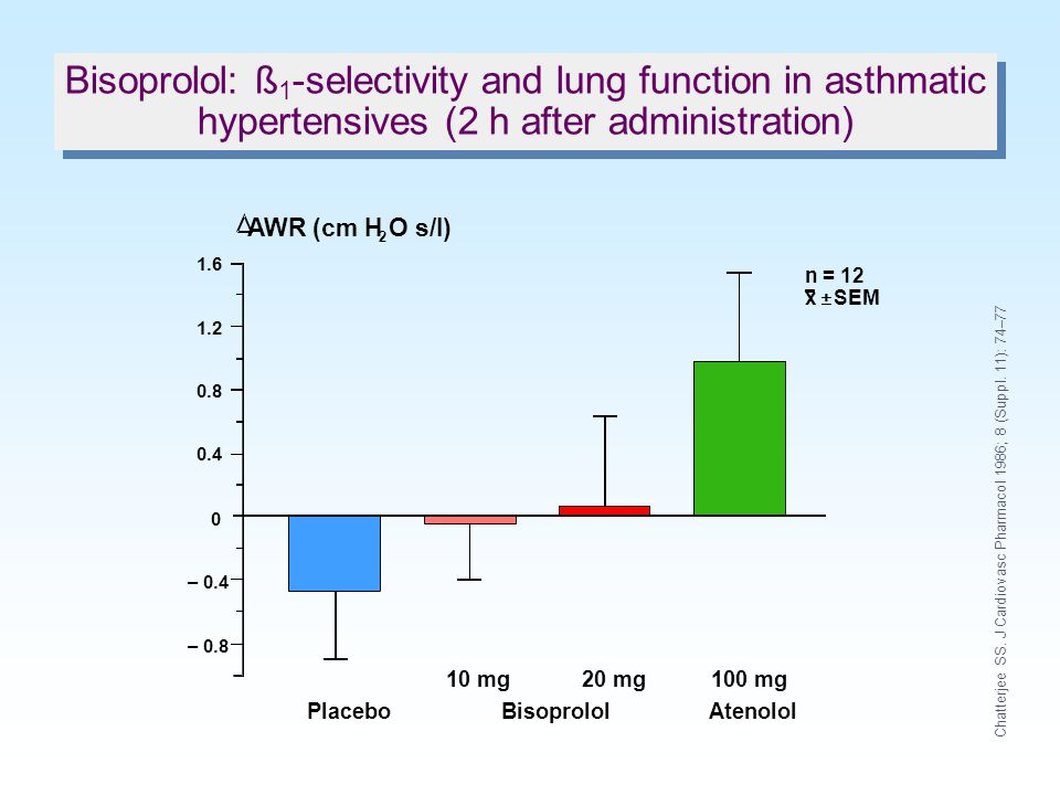 Bisoprolol: ß1-selectivity and lung function in asthmatic hypertensives (2 h after administration)