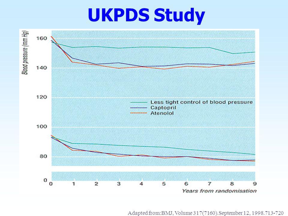 UKPDS Study 剛剛有提到. UKPDS有針對乙型阻斷劑以及ACEI的個別療效作探討. 試驗結果可以清楚看到. 乙型阻斷劑以及ACEI均能有效的將血壓控制在目標值左右.