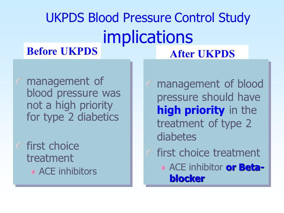 UKPDS Blood Pressure Control Study implications