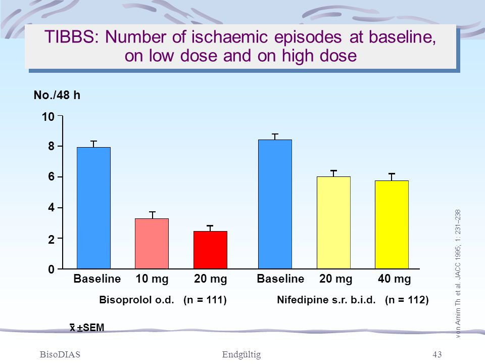TIBBS: Number of ischaemic episodes at baseline, on low dose and on high dose