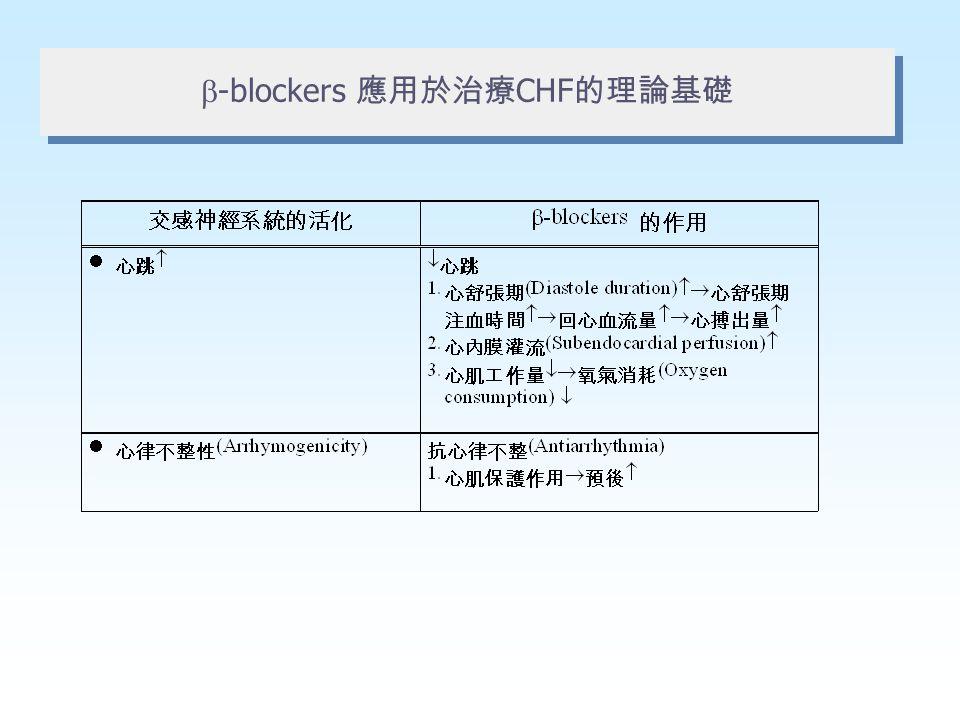 -blockers 應用於治療CHF的理論基礎