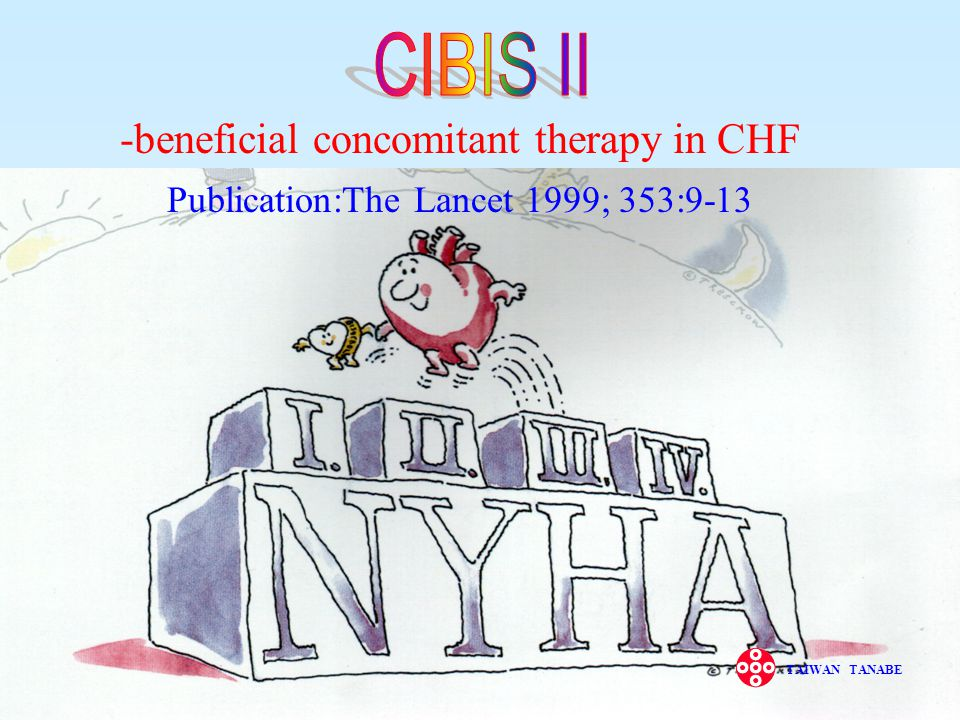 CIBIS II -beneficial concomitant therapy in CHF