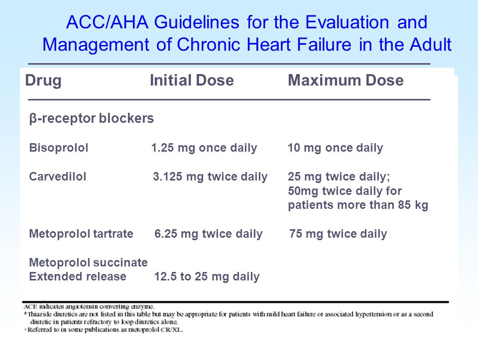 ACC/AHA Guidelines for the Evaluation and Management of Chronic Heart Failure in the Adult