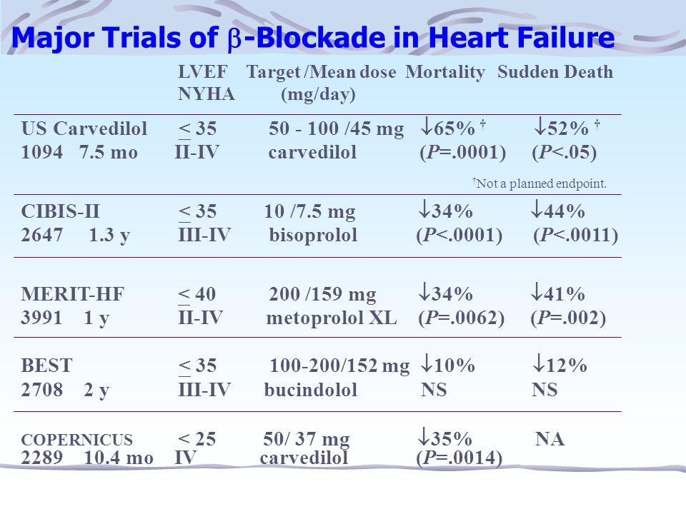 Major Trials of b-Blockade in Heart Failure