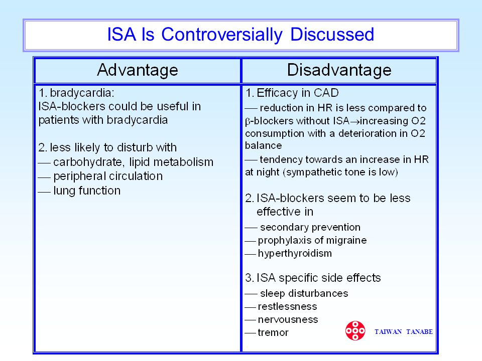 ISA Is Controversially Discussed