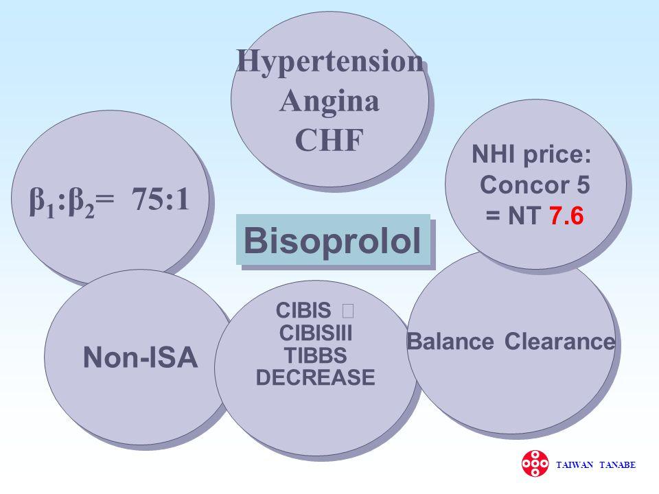 Bisoprolol Hypertension Angina CHF β1:β2= 75:1 Non-ISA NHI price: