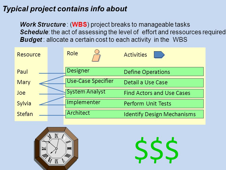 Typical project contains info about Work Structure : (WBS) project breaks to manageable tasks Schedule: the act of assessing the level of effort and ressources required Budget : allocate a certain cost to each activity in the WBS