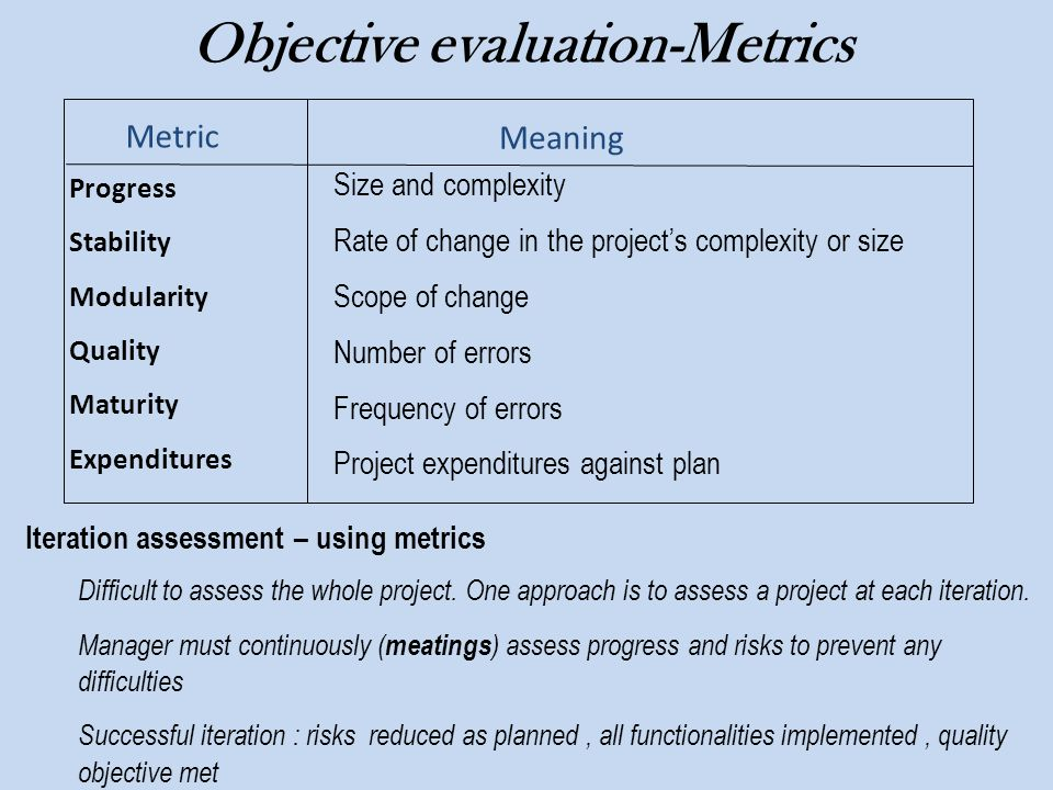 Objective evaluation-Metrics