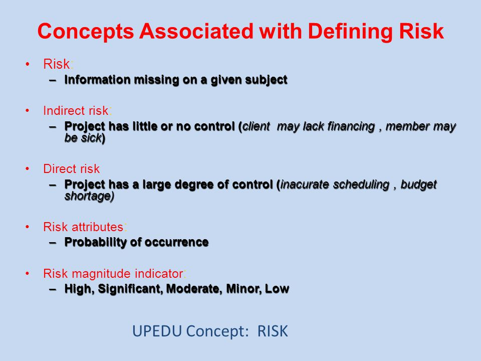 Concepts Associated with Defining Risk
