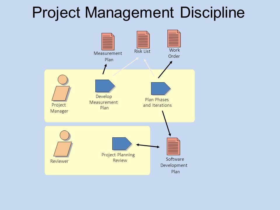 Project Management Discipline