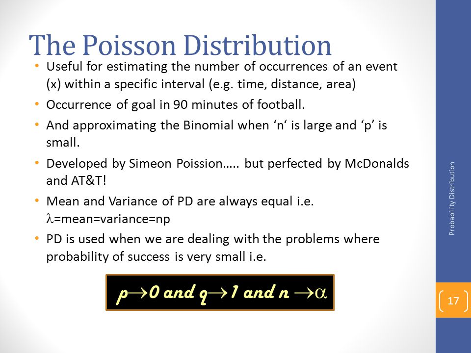 The Poisson Distribution