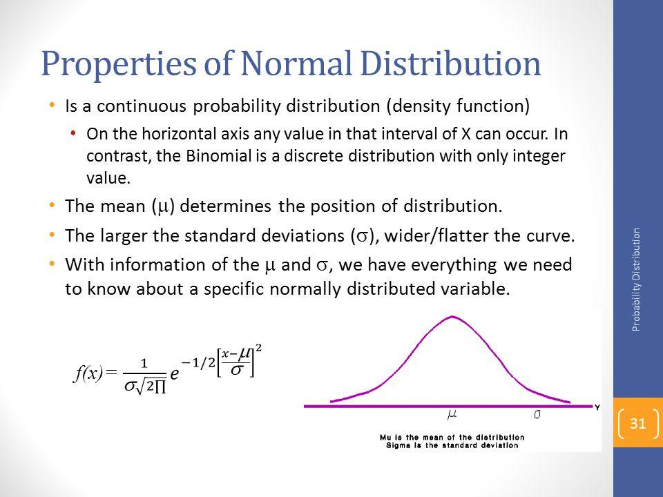 Properties of Normal Distribution