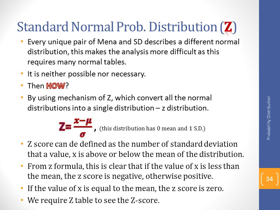 Standard Normal Prob. Distribution (Z)