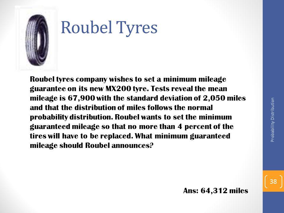 Roubel Tyres
