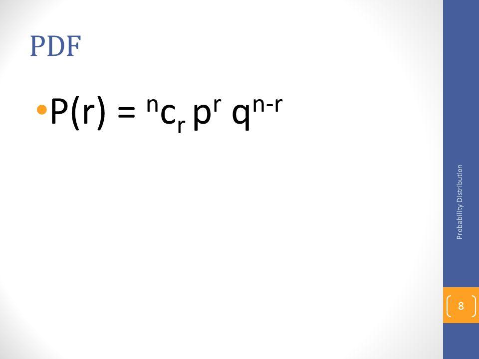 PDF P(r) = ncr pr qn-r Probability Distribution