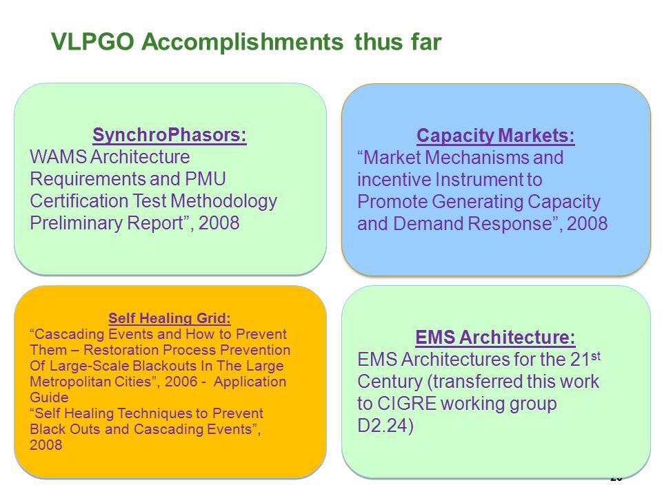VLPGO Accomplishments thus far