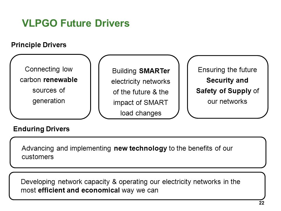 VLPGO Future Drivers Principle Drivers