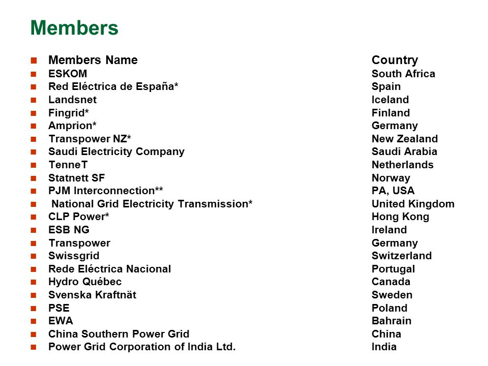 Members Members Name Country ESKOM South Africa