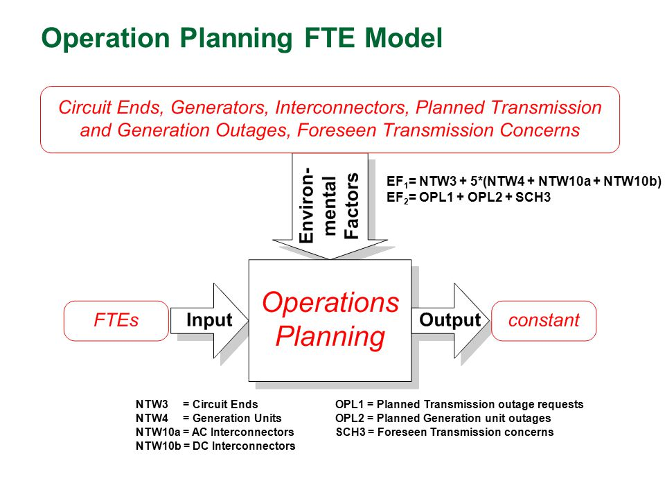 Operation Planning FTE Model