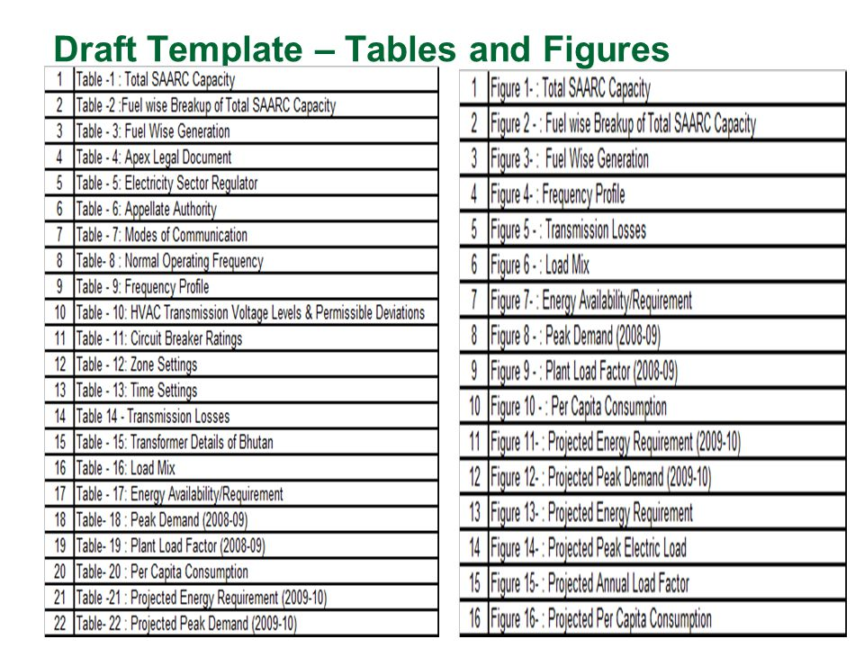Draft Template – Tables and Figures