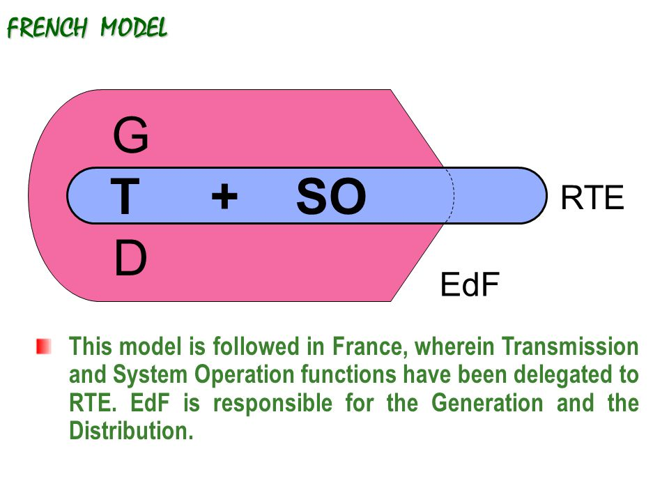 G T + SO D RTE EdF FRENCH MODEL