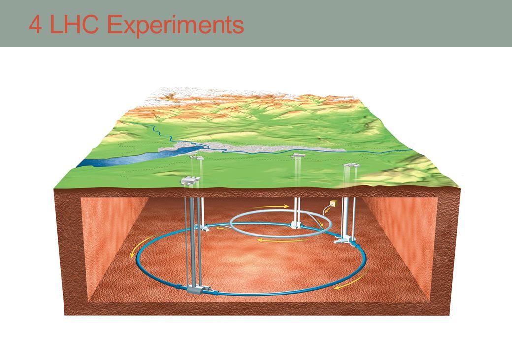 4 LHC Experiments