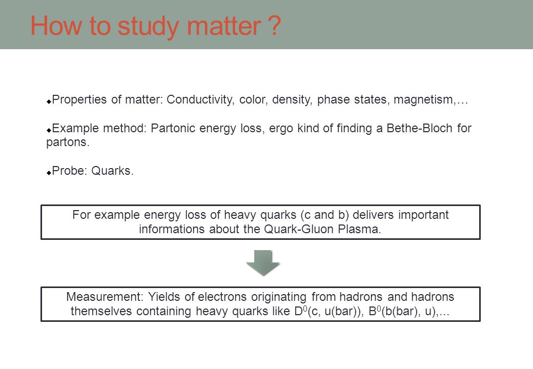 How to study matter Properties of matter: Conductivity, color, density, phase states, magnetism,…
