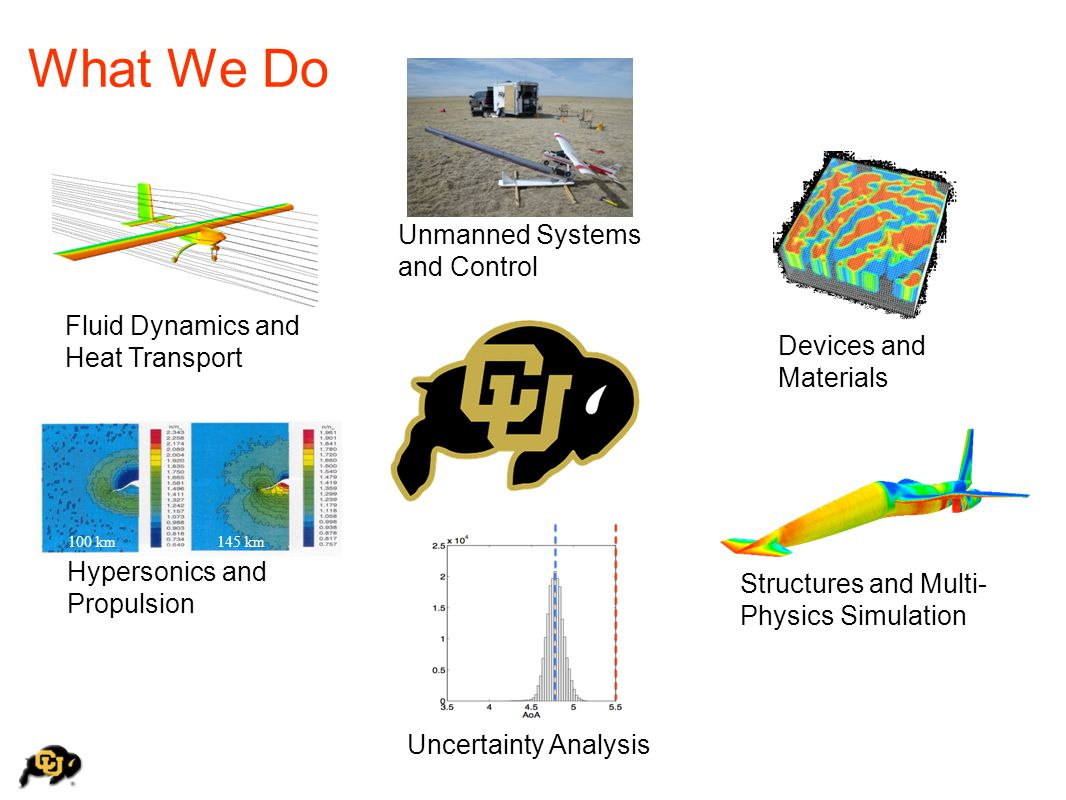 What We Do Unmanned Systems and Control