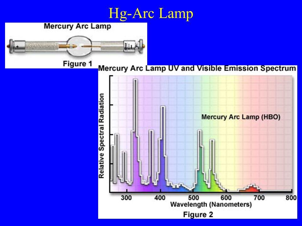 Hg-Arc Lamp