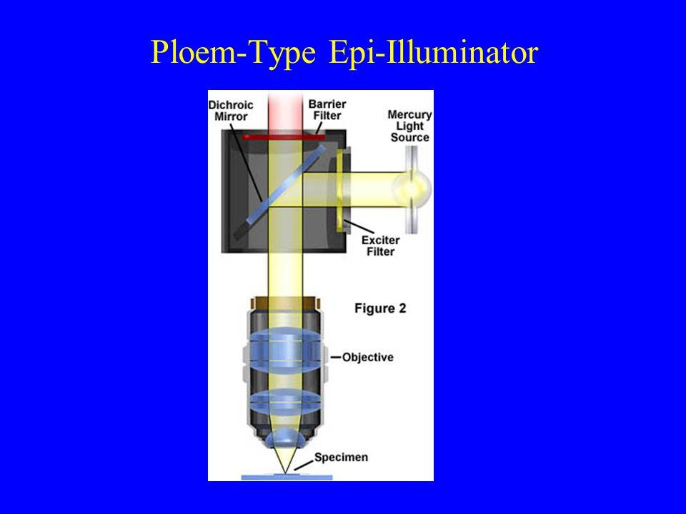 Ploem-Type Epi-Illuminator