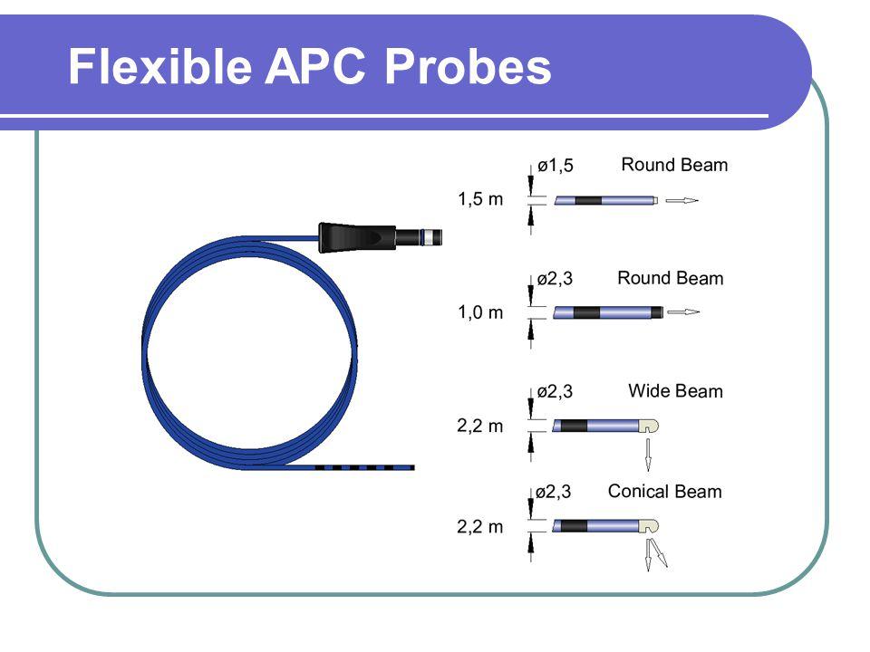 Flexible APC Probes