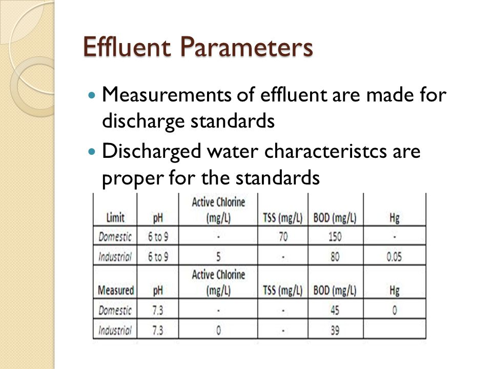 Effluent Parameters Measurements of effluent are made for discharge standards.