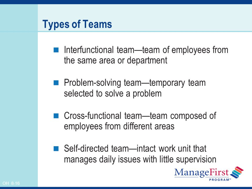 Types of Teams Interfunctional team—team of employees from the same area or department.