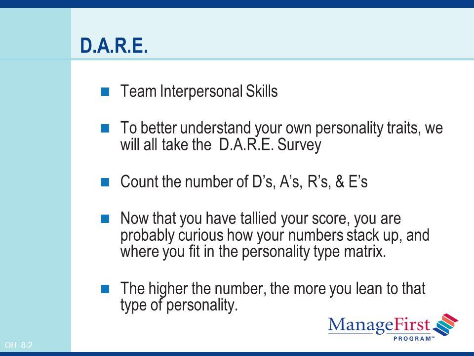 D.A.R.E. Team Interpersonal Skills