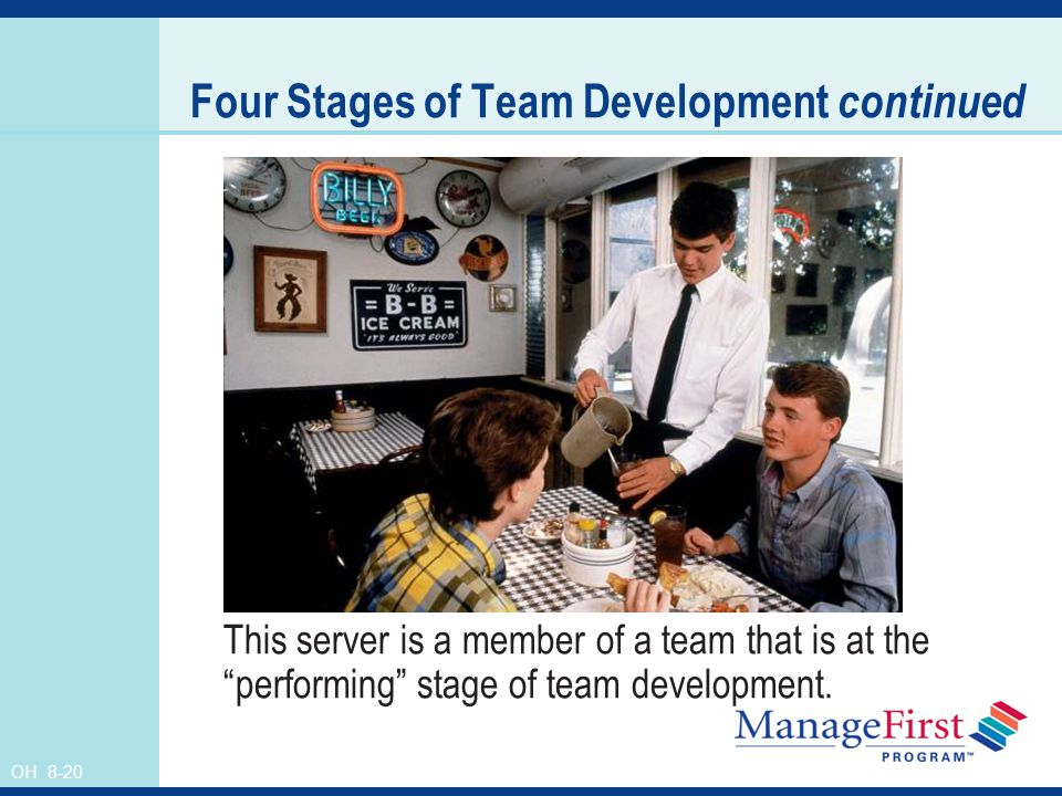 Four Stages of Team Development continued