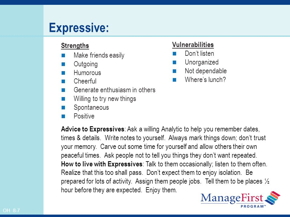 Expressive: Strengths Make friends easily Outgoing Humorous Cheerful