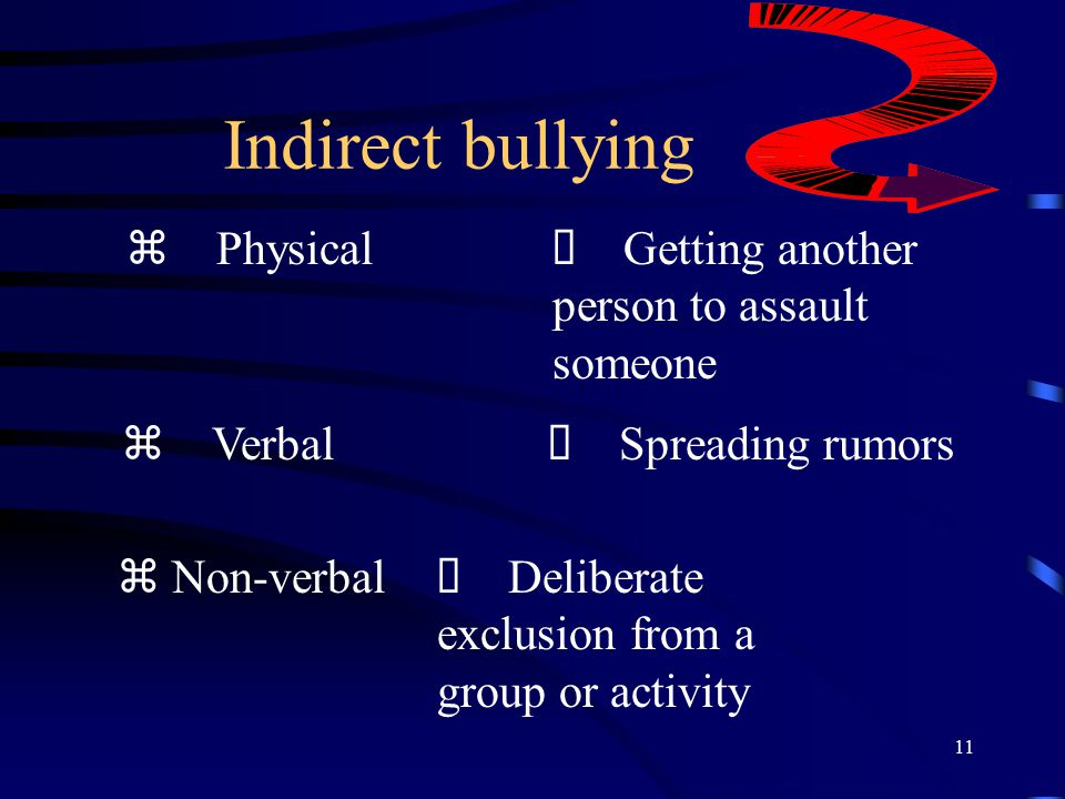 Indirect bullying z Physical Ø Getting another person to assault someone. z Verbal Ø Spreading rumors.