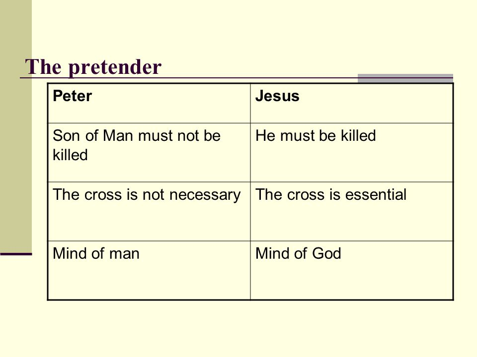 The pretender Peter Jesus Son of Man must not be killed