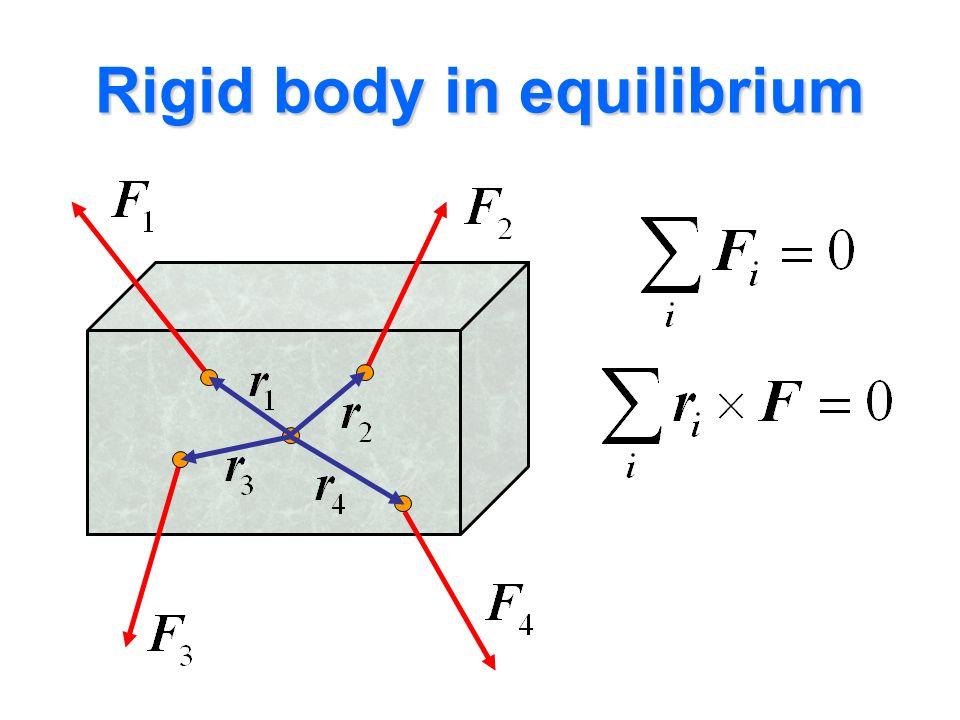Rigid body in equilibrium