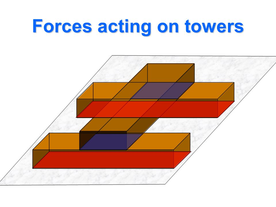 Forces acting on towers