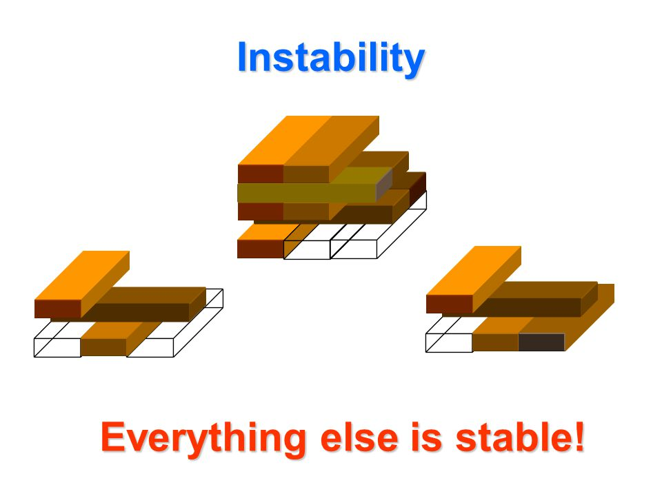 Everything else is stable!