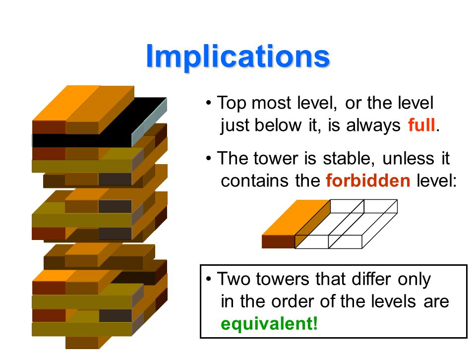 Implications Top most level, or the level just below it, is always full. The tower is stable, unless it contains the forbidden level: