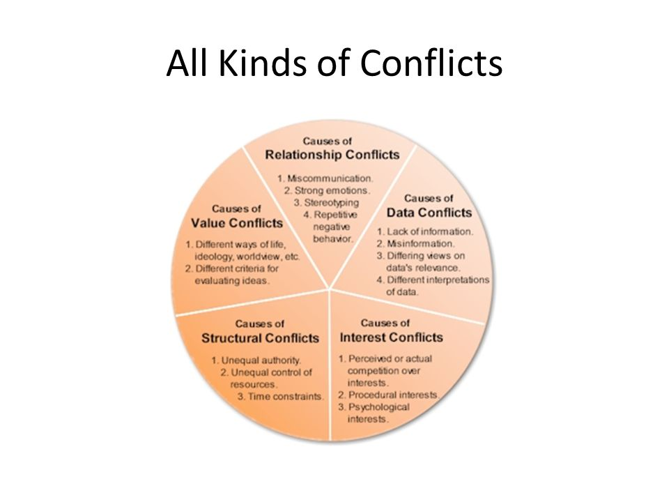 All Kinds of Conflicts