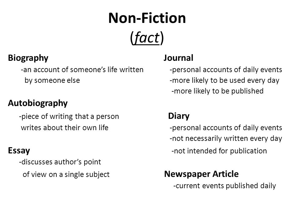 Non-Fiction (fact) Biography Journal Autobiography