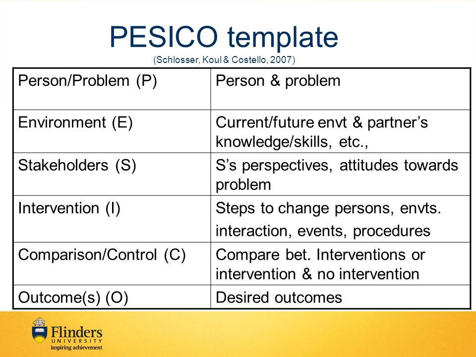 PESICO template (Schlosser, Koul & Costello, 2007)