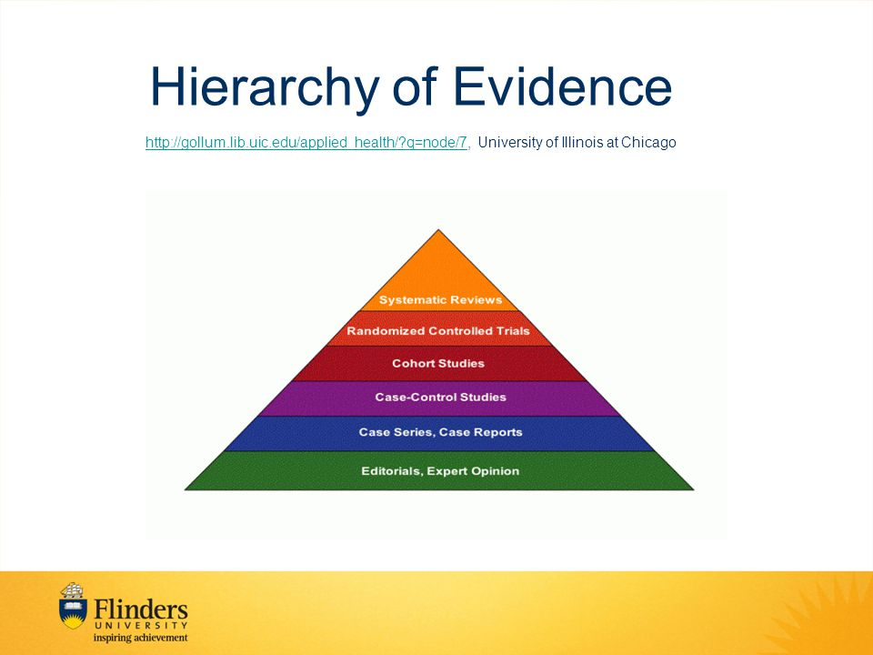 Hierarchy of Evidence http://gollum. lib. uic. edu/applied_health/